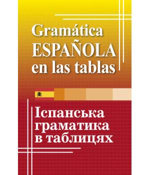 Іспанська граматика в таблицях
